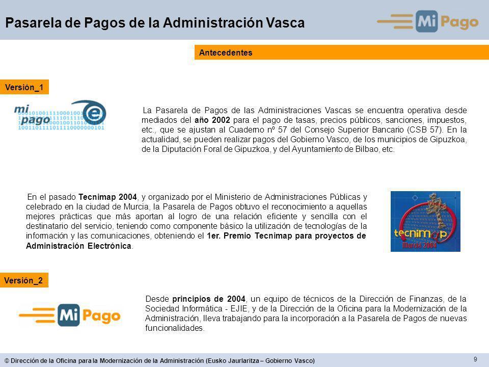 50 © Dirección de la Oficina para la Modernización de la Administración (Eusko Jaurlaritza – Gobierno Vasco) Pasarela de Pagos de la Administración Vasca Situación Gobierno Vasco Versión 2