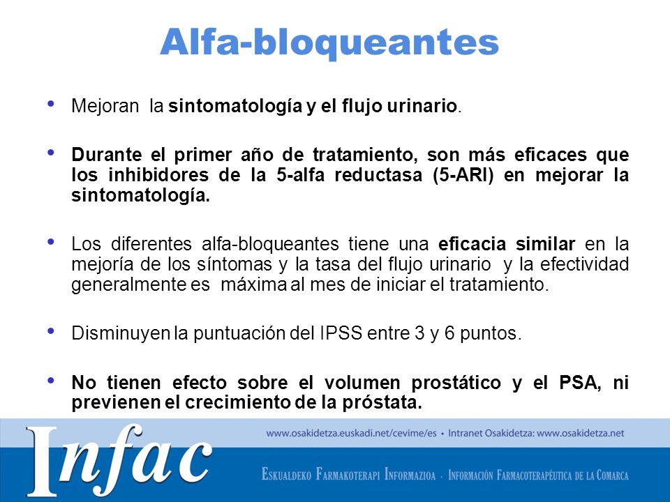 http://www.osakidetza.euskadi.net Alfa-bloqueantes Mejoran la sintomatología y el flujo urinario.