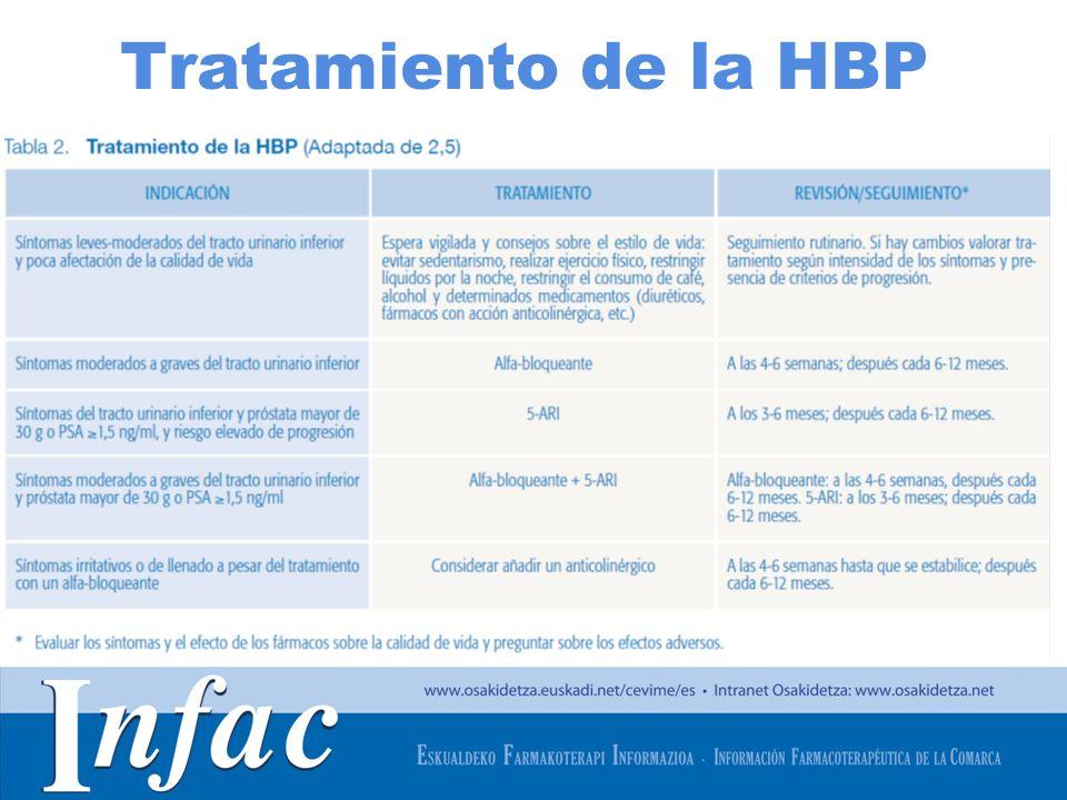 http://www.osakidetza.euskadi.net Tratamiento de la HBP