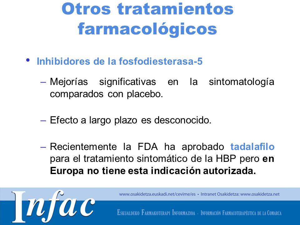 http://www.osakidetza.euskadi.net Otros tratamientos farmacológicos Inhibidores de la fosfodiesterasa-5 –Mejorías significativas en la sintomatología comparados con placebo.