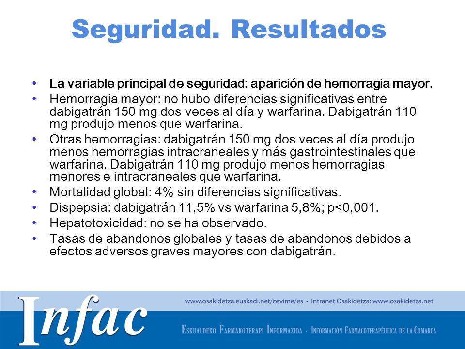 http://www.osakidetza.euskadi.net Seguridad. Resultados La variable principal de seguridad: aparición de hemorragia mayor. Hemorragia mayor: no hubo d