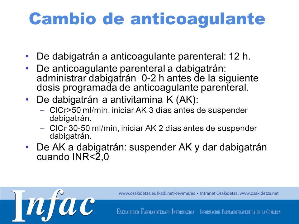 http://www.osakidetza.euskadi.net Cambio de anticoagulante De dabigatrán a anticoagulante parenteral: 12 h. De anticoagulante parenteral a dabigatrán: