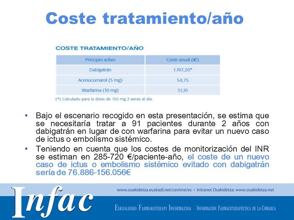 http://www.osakidetza.euskadi.net Coste tratamiento/año Bajo el escenario recogido en esta presentación, se estima que se necesitaría tratar a 91 paci