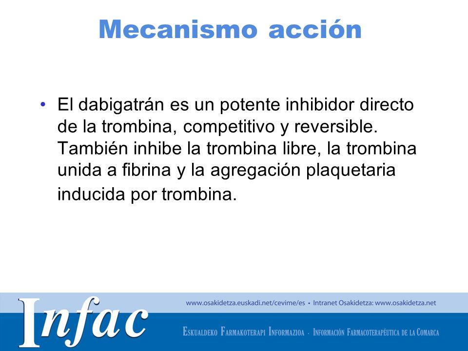 http://www.osakidetza.euskadi.net Mecanismo acción El dabigatrán es un potente inhibidor directo de la trombina, competitivo y reversible. También inh