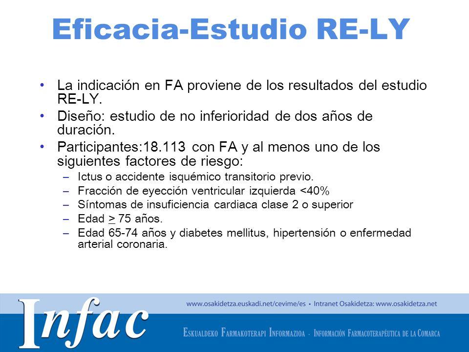 http://www.osakidetza.euskadi.net Eficacia-Estudio RE-LY La indicación en FA proviene de los resultados del estudio RE-LY. Diseño: estudio de no infer