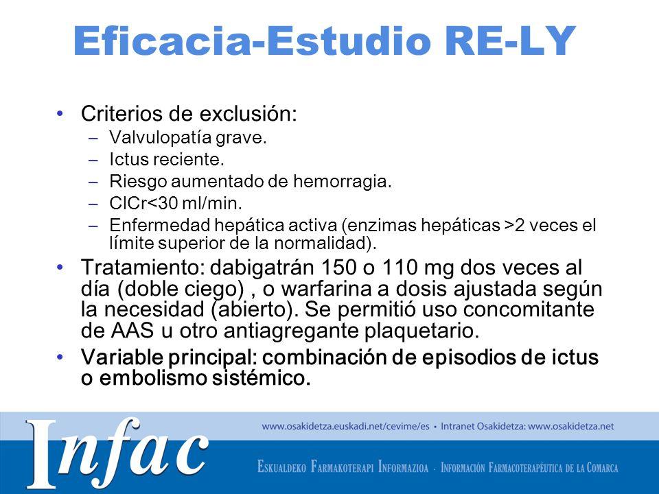 http://www.osakidetza.euskadi.net Eficacia-Estudio RE-LY Criterios de exclusión: –Valvulopatía grave. –Ictus reciente. –Riesgo aumentado de hemorragia