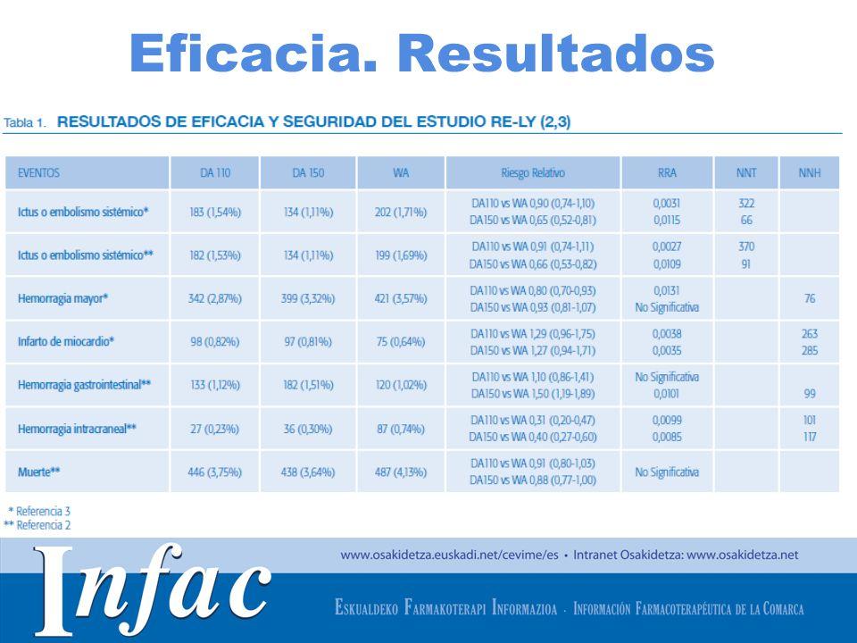 http://www.osakidetza.euskadi.net Eficacia. Resultados Las tiras reactivas son útiles en caso de síntomas aislados; la positividad de leucocitos y nit