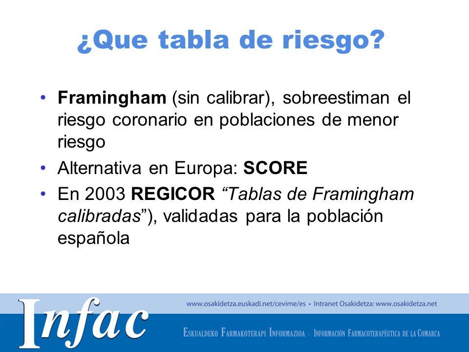 http://www.osakidetza.euskadi.net ¿Que tabla de riesgo? Framingham (sin calibrar), sobreestiman el riesgo coronario en poblaciones de menor riesgo Alt