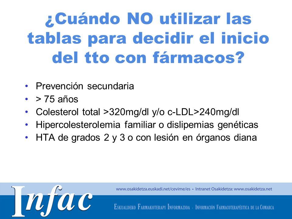 http://www.osakidetza.euskadi.net ¿Cuándo NO utilizar las tablas para decidir el inicio del tto con fármacos? Prevención secundaria > 75 años Colester