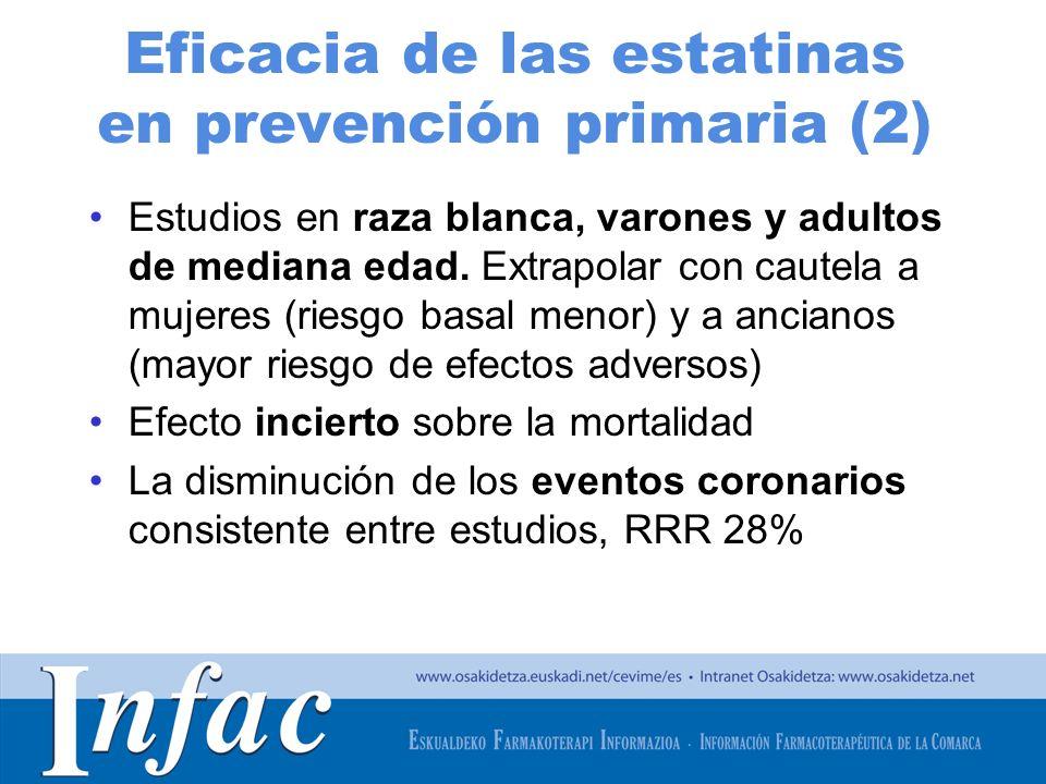 http://www.osakidetza.euskadi.net Eficacia de las estatinas en prevención primaria (2) Estudios en raza blanca, varones y adultos de mediana edad. Ext