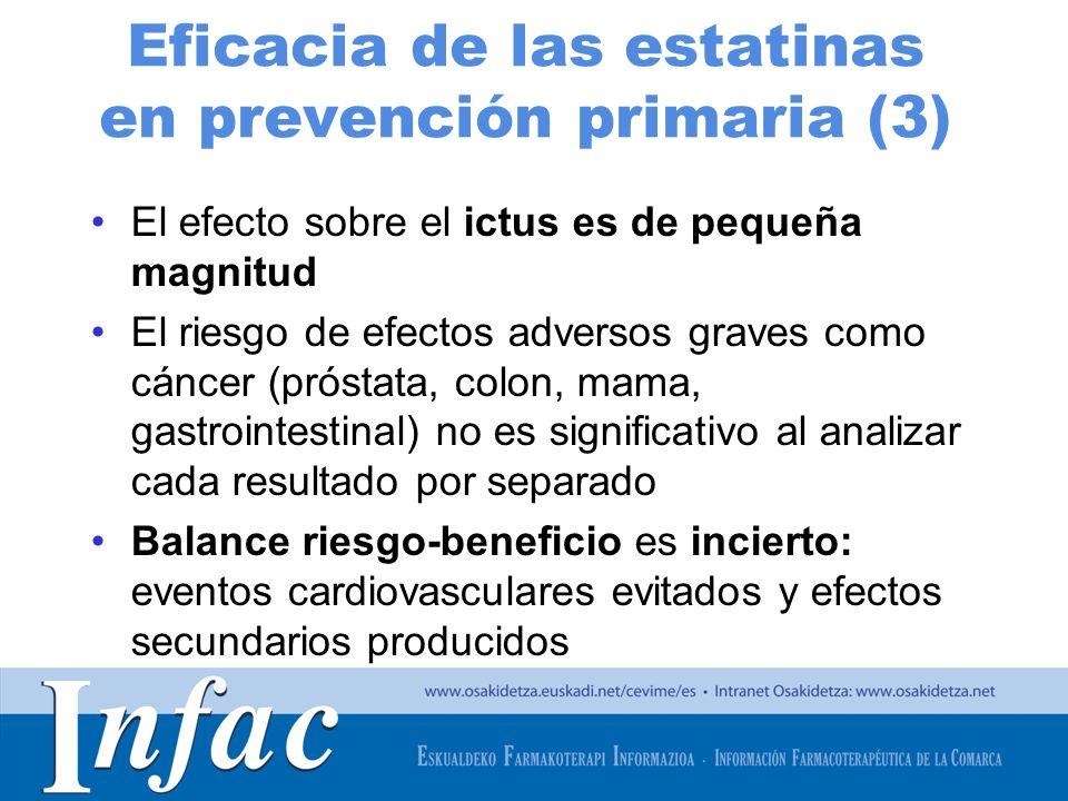 http://www.osakidetza.euskadi.net Eficacia de las estatinas en prevención primaria (3) El efecto sobre el ictus es de pequeña magnitud El riesgo de ef