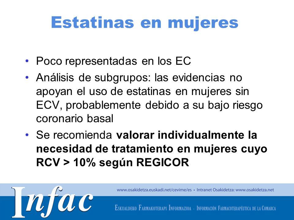 http://www.osakidetza.euskadi.net Estatinas en mujeres Poco representadas en los EC Análisis de subgrupos: las evidencias no apoyan el uso de estatina