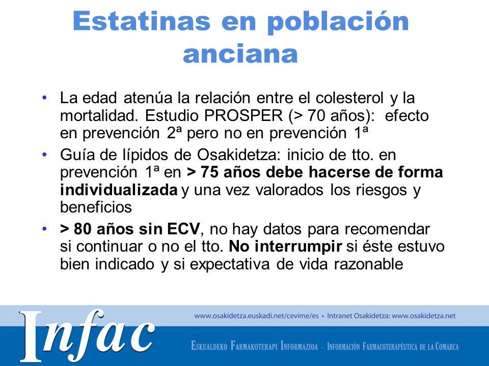 http://www.osakidetza.euskadi.net Estatinas en población anciana La edad atenúa la relación entre el colesterol y la mortalidad. Estudio PROSPER (> 70