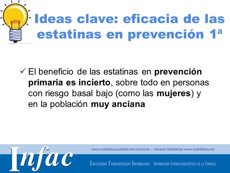 http://www.osakidetza.euskadi.net Ideas clave: eficacia de las estatinas en prevención 1ª El beneficio de las estatinas en prevención primaria es inci