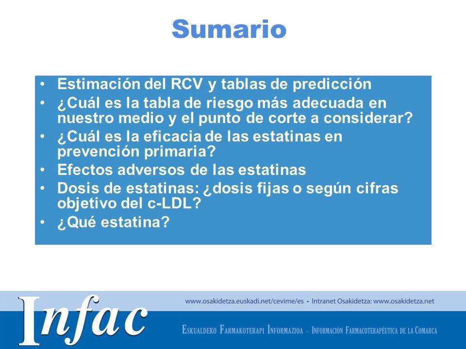 http://www.osakidetza.euskadi.net Sumario Estimación del RCV y tablas de predicción ¿Cuál es la tabla de riesgo más adecuada en nuestro medio y el pun