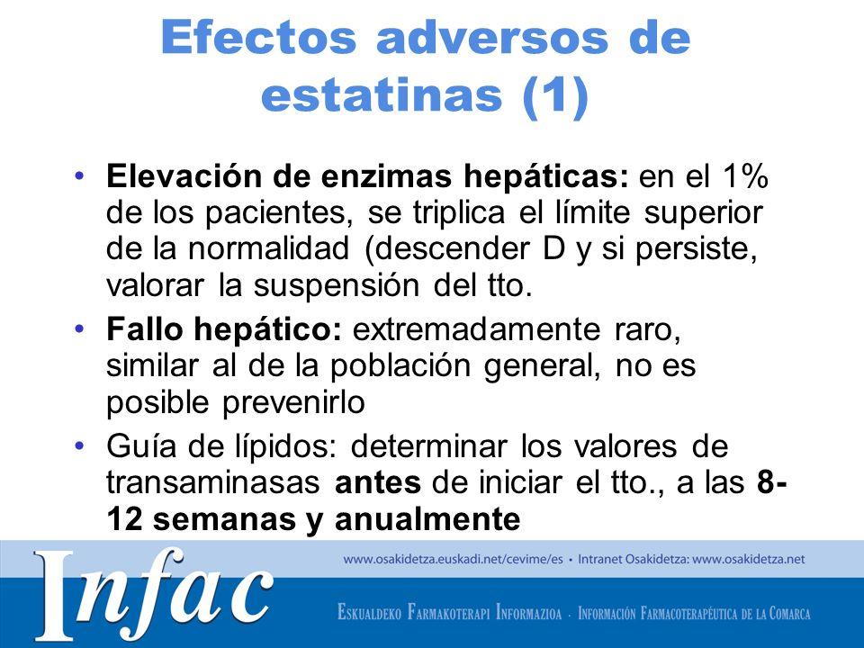 http://www.osakidetza.euskadi.net Efectos adversos de estatinas (1) Elevación de enzimas hepáticas: en el 1% de los pacientes, se triplica el límite s