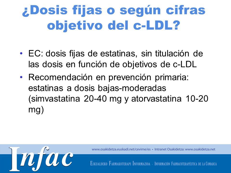 http://www.osakidetza.euskadi.net ¿Dosis fijas o según cifras objetivo del c-LDL? EC: dosis fijas de estatinas, sin titulación de las dosis en función
