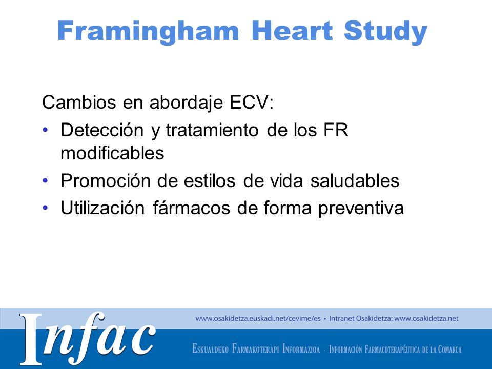 http://www.osakidetza.euskadi.net Framingham Heart Study Cambios en abordaje ECV: Detección y tratamiento de los FR modificables Promoción de estilos