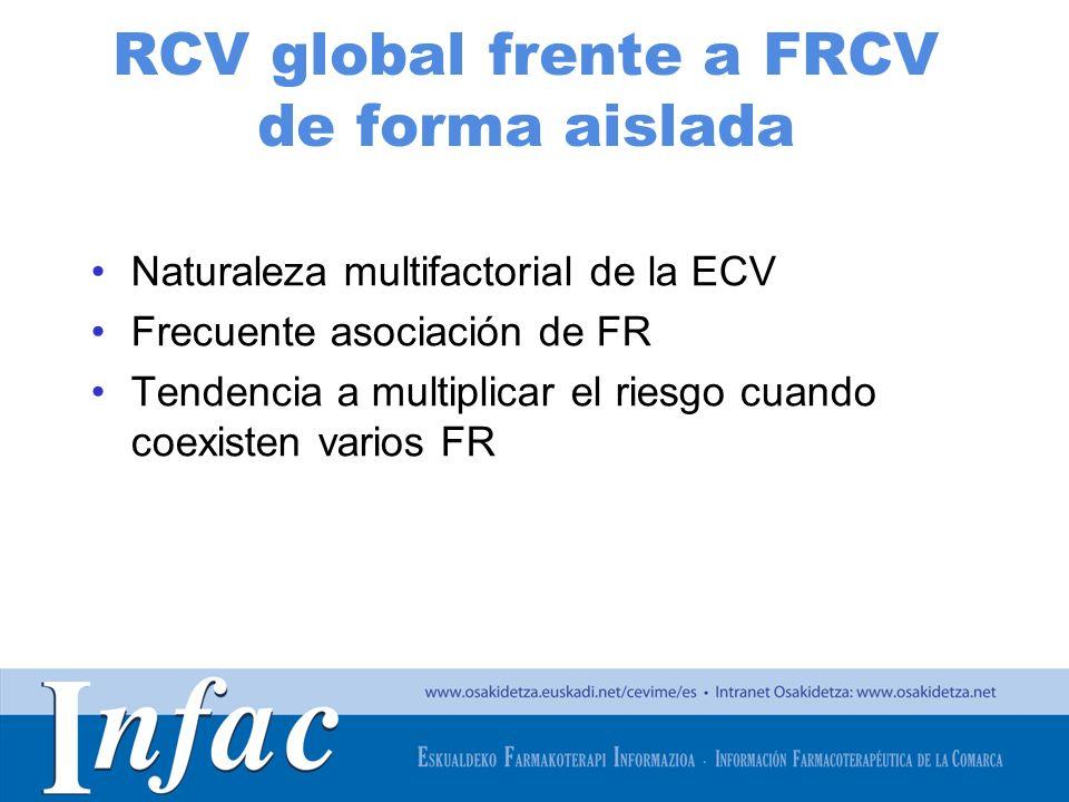 http://www.osakidetza.euskadi.net RCV global frente a FRCV de forma aislada Naturaleza multifactorial de la ECV Frecuente asociación de FR Tendencia a