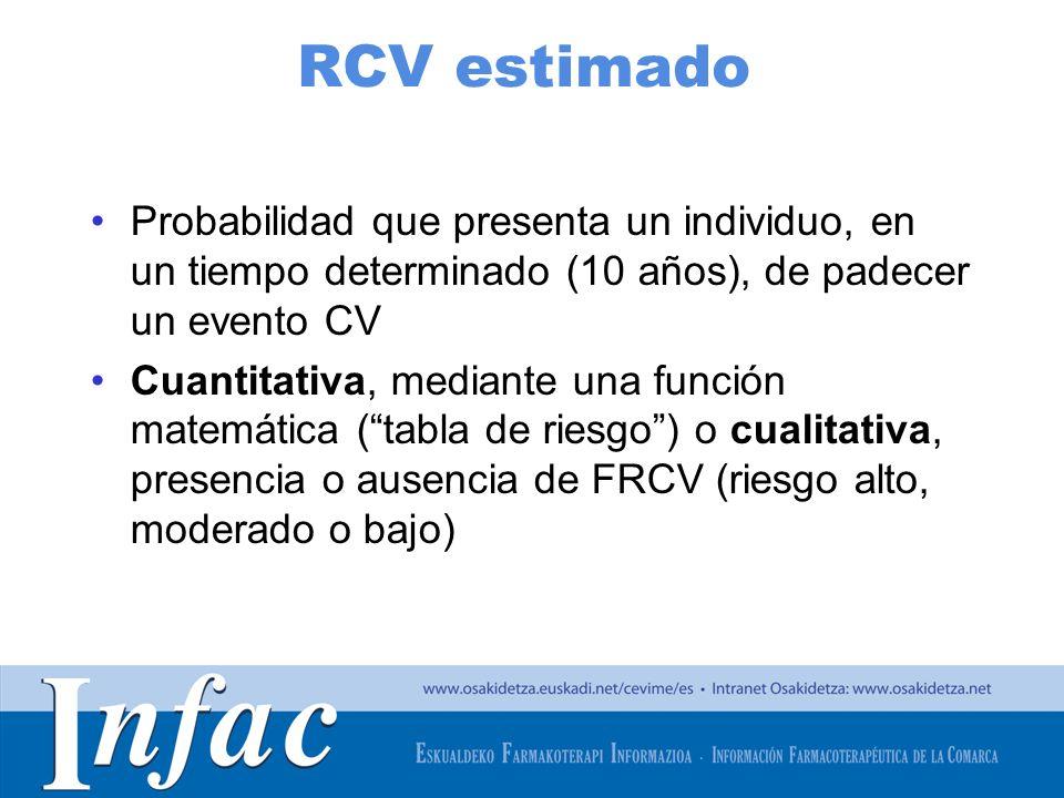 http://www.osakidetza.euskadi.net RCV estimado Probabilidad que presenta un individuo, en un tiempo determinado (10 años), de padecer un evento CV Cua