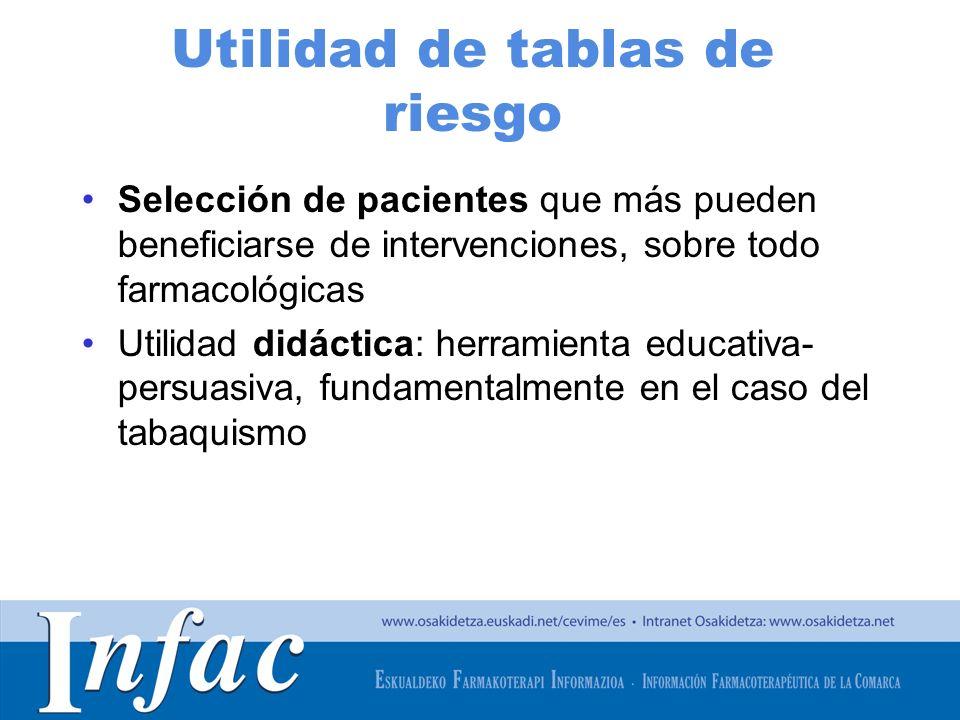 http://www.osakidetza.euskadi.net Utilidad de tablas de riesgo Selección de pacientes que más pueden beneficiarse de intervenciones, sobre todo farmac