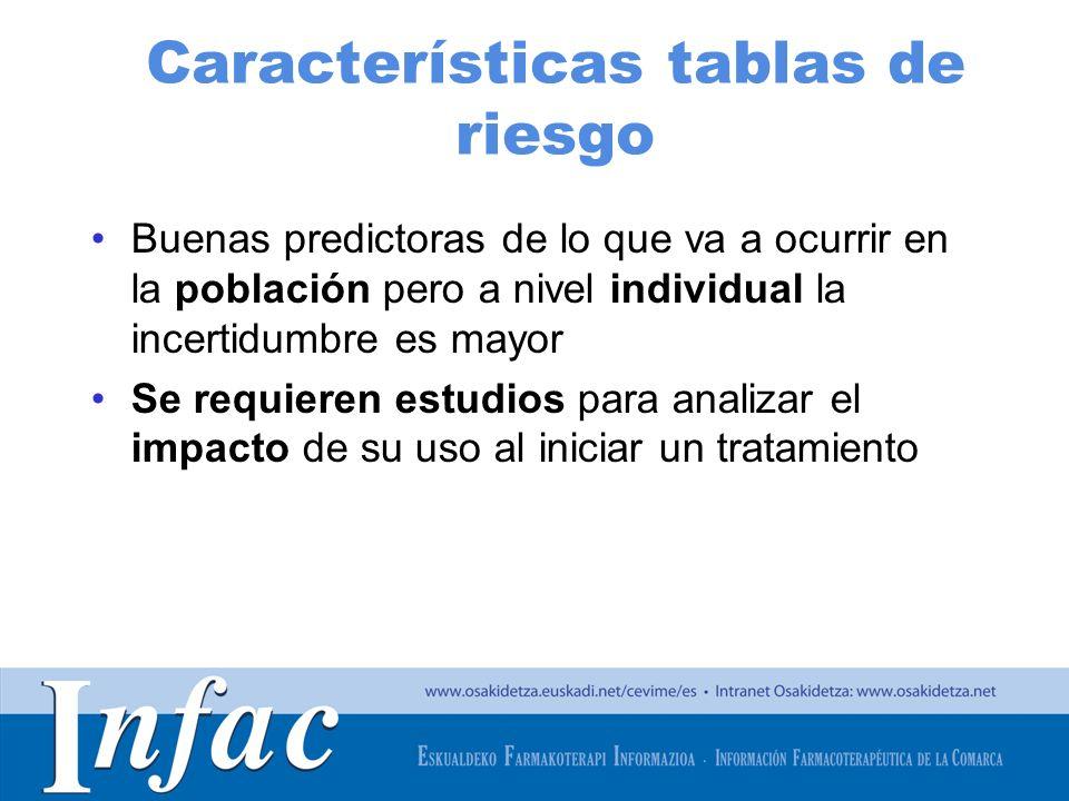 http://www.osakidetza.euskadi.net Características tablas de riesgo Buenas predictoras de lo que va a ocurrir en la población pero a nivel individual l