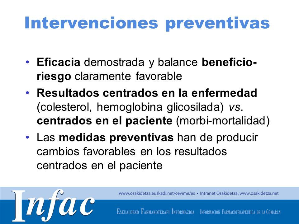 http://www.osakidetza.euskadi.net Intervenciones preventivas Eficacia demostrada y balance beneficio- riesgo claramente favorable Resultados centrados