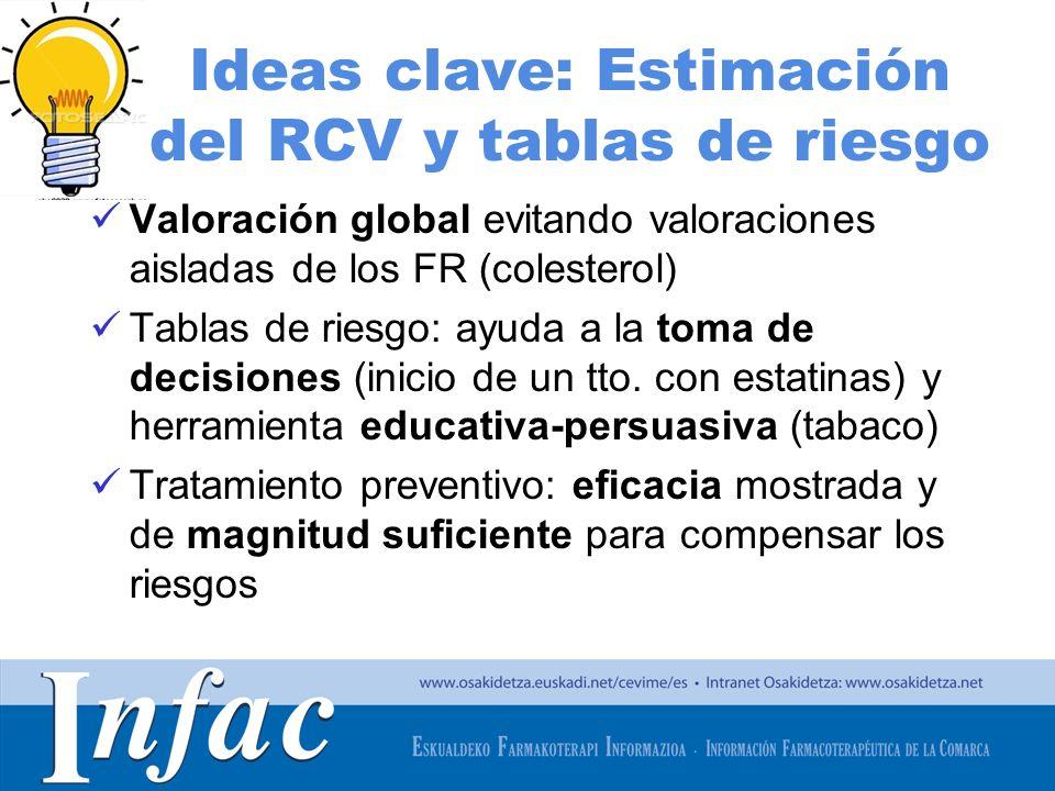 http://www.osakidetza.euskadi.net Ideas clave: Estimación del RCV y tablas de riesgo Valoración global evitando valoraciones aisladas de los FR (coles