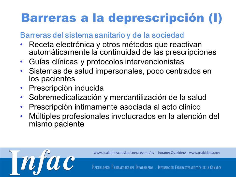 http://www.osakidetza.euskadi.net Barreras a la deprescripción (I) Barreras del sistema sanitario y de la sociedad Receta electrónica y otros métodos