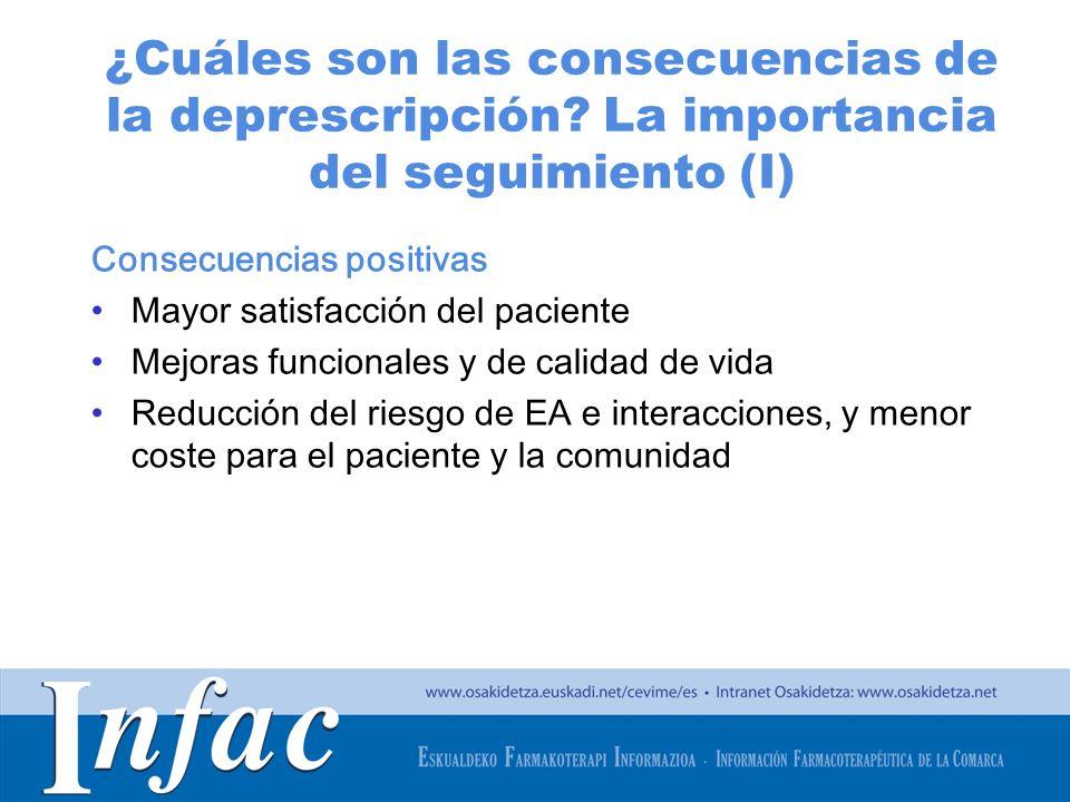 http://www.osakidetza.euskadi.net ¿Cuáles son las consecuencias de la deprescripción? La importancia del seguimiento (I) Consecuencias positivas Mayor