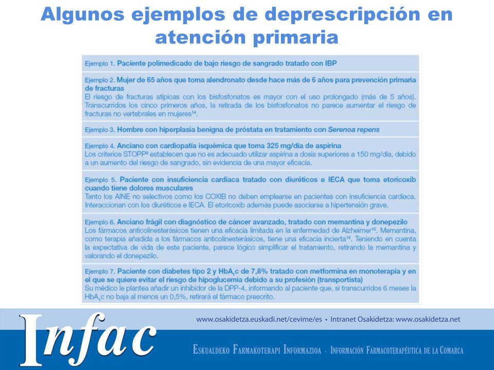 http://www.osakidetza.euskadi.net Algunos ejemplos de deprescripción en atención primaria