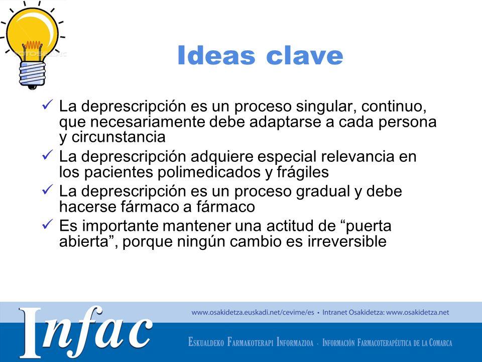 http://www.osakidetza.euskadi.net Ideas clave La deprescripción es un proceso singular, continuo, que necesariamente debe adaptarse a cada persona y c