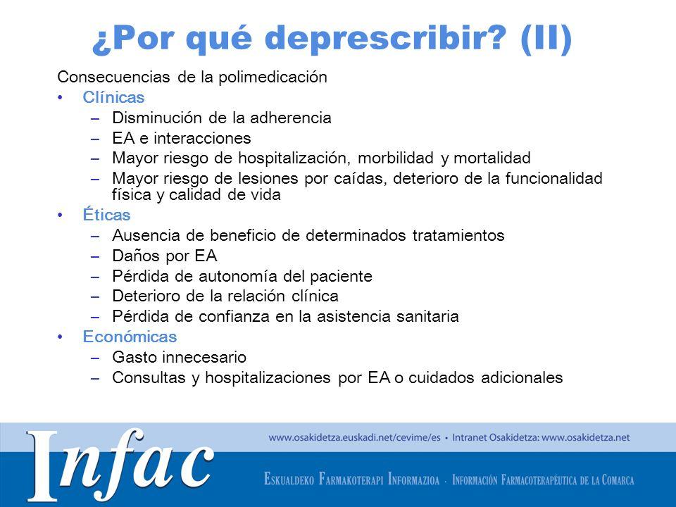 http://www.osakidetza.euskadi.net ¿Por qué deprescribir? (II) Consecuencias de la polimedicación Clínicas –Disminución de la adherencia –EA e interacc