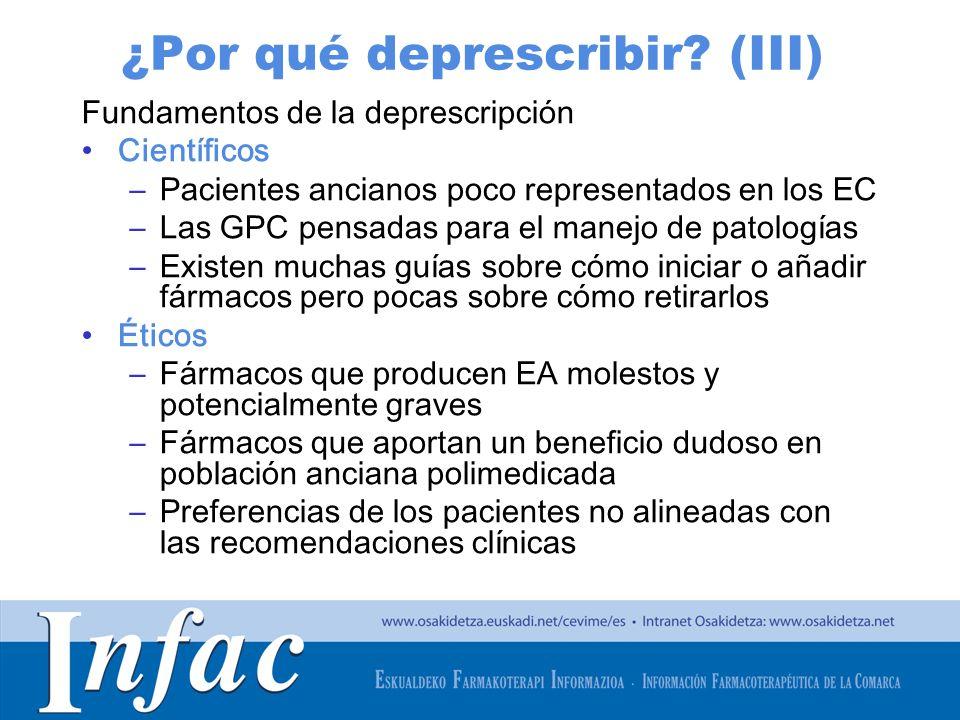 http://www.osakidetza.euskadi.net ¿Por qué deprescribir? (III) Fundamentos de la deprescripción Científicos –Pacientes ancianos poco representados en
