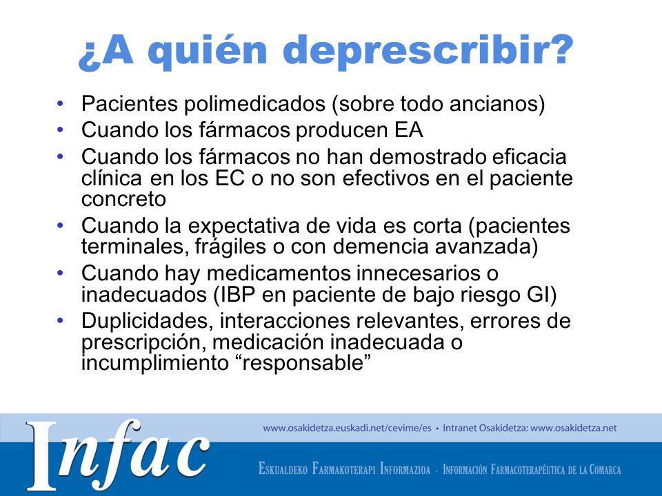 http://www.osakidetza.euskadi.net ¿A quién deprescribir? Pacientes polimedicados (sobre todo ancianos) Cuando los fármacos producen EA Cuando los fárm