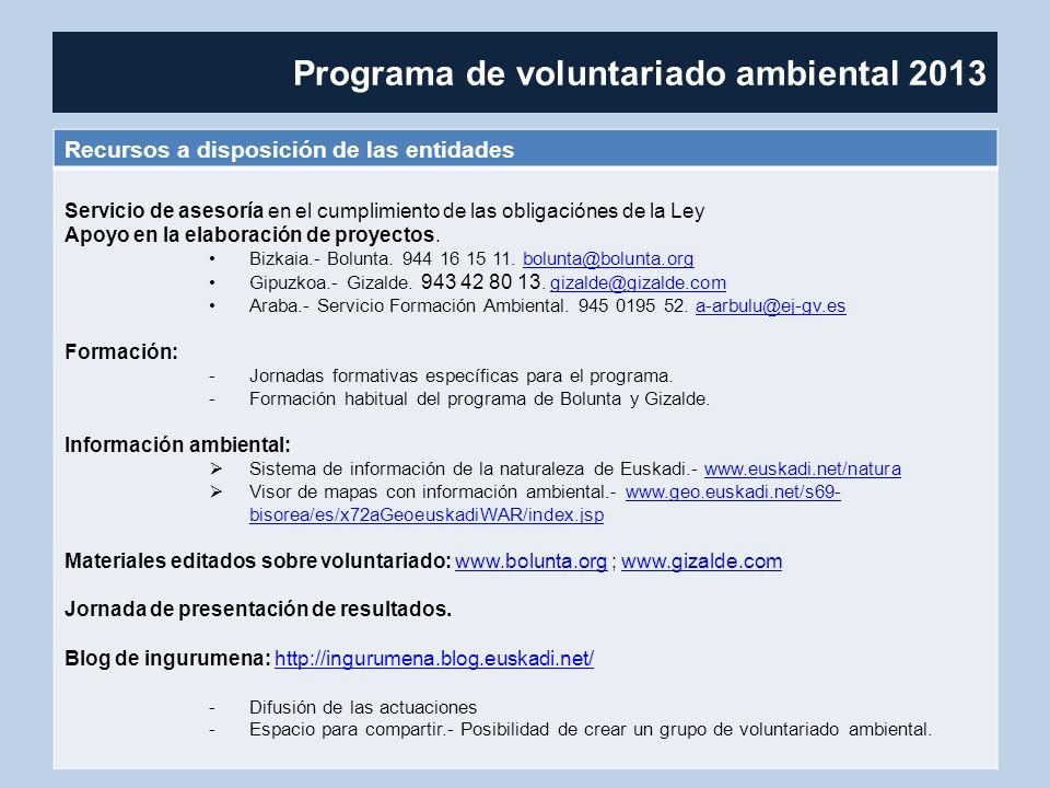 Programa de voluntariado ambiental 2013 Recursos a disposición de las entidades Servicio de asesoría en el cumplimiento de las obligaciónes de la Ley Apoyo en la elaboración de proyectos.