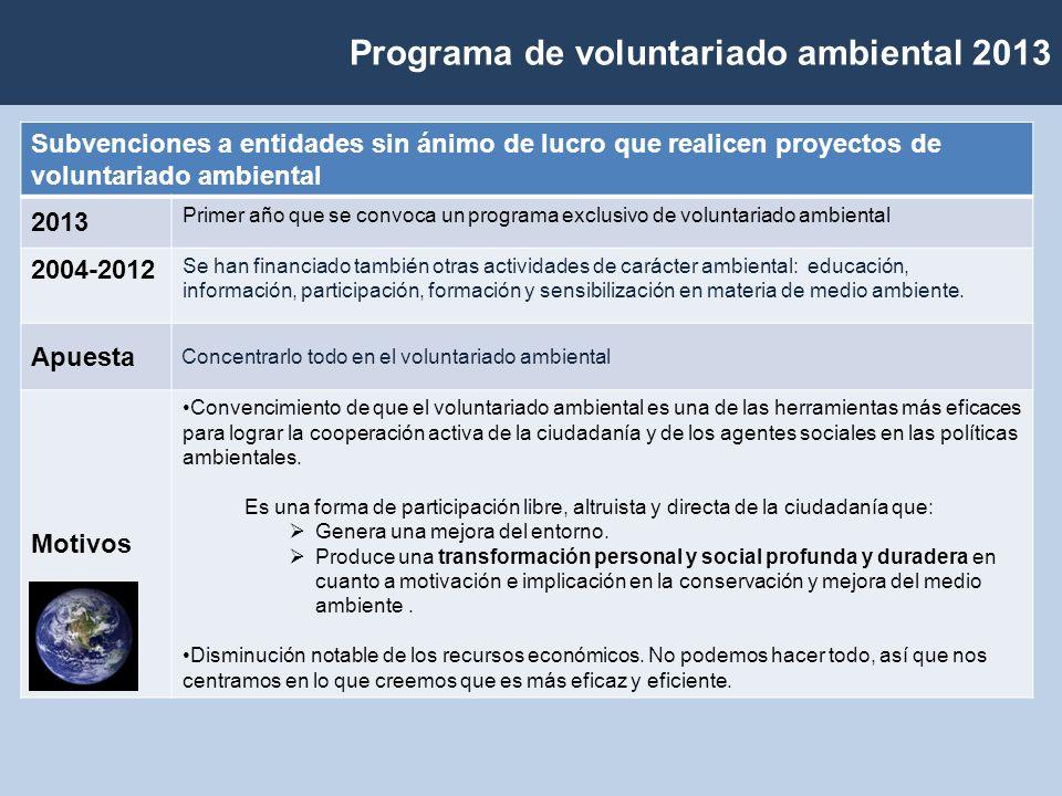 Programa de voluntariado ambiental 2013 Subvenciones a entidades sin ánimo de lucro que realicen proyectos de voluntariado ambiental 2013 Primer año q