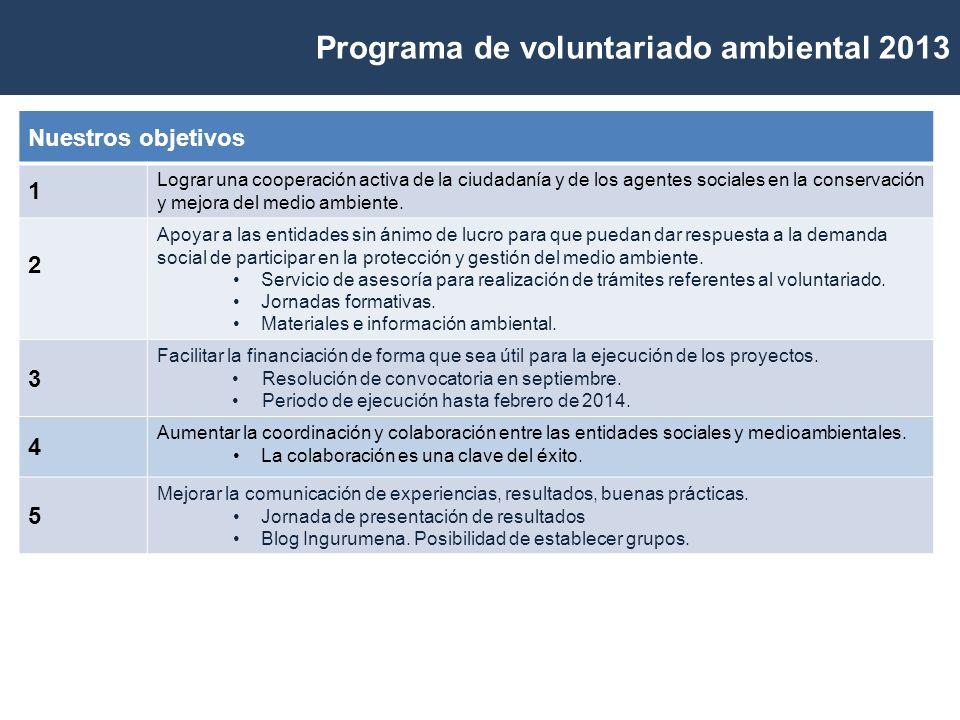 Programa de voluntariado ambiental 2013 Nuestros objetivos 1 Lograr una cooperación activa de la ciudadanía y de los agentes sociales en la conservación y mejora del medio ambiente.