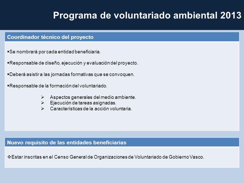 Programa de voluntariado ambiental 2013 Coordinador técnico del proyecto Se nombrará por cada entidad beneficiaria. Responsable de diseño, ejecución y