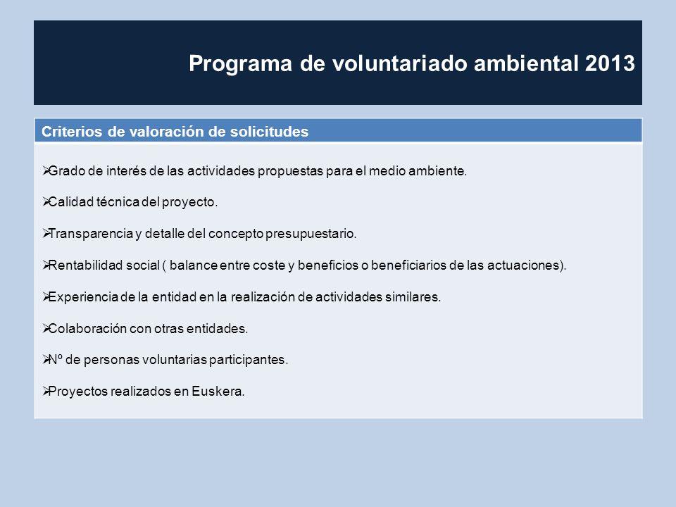 Programa de voluntariado ambiental 2013 Criterios de valoración de solicitudes Grado de interés de las actividades propuestas para el medio ambiente.