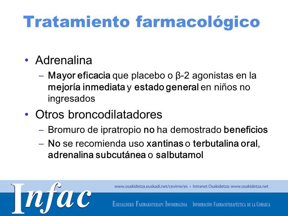http://www.osakidetza.euskadi.net Tratamiento farmacológico Glucocorticoides Ineficaces en fase aguda y en prevención de sibilancias recurrentes, por cualquier vía Antibióticos No recomendados dada la etiología vírica