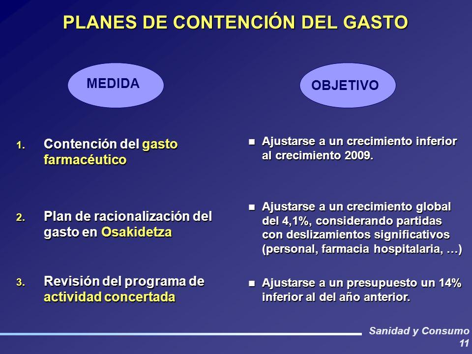 Sanidad y Consumo 11 1. Contención del gasto farmacéutico 2. Plan de racionalización del gasto en Osakidetza 3. Revisión del programa de actividad con