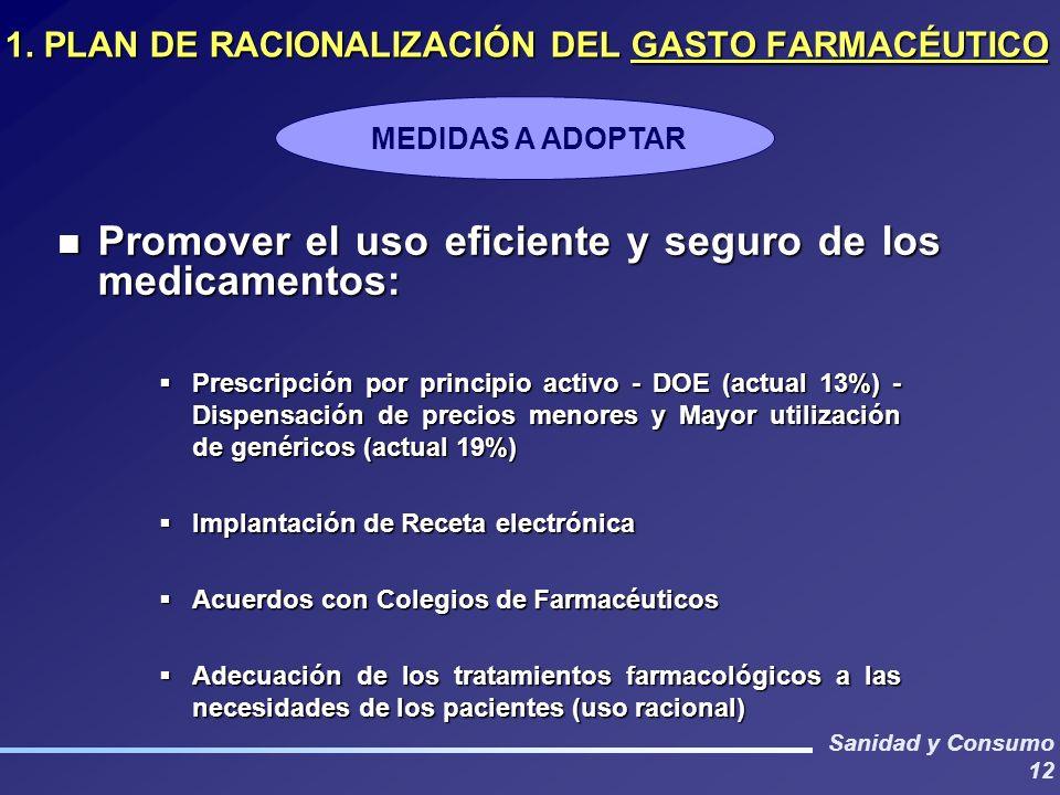 Sanidad y Consumo 12 n Promover el uso eficiente y seguro de los medicamentos: 1. PLAN DE RACIONALIZACIÓN DEL GASTO FARMACÉUTICO MEDIDAS A ADOPTAR Pre