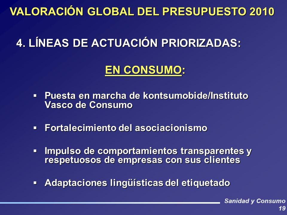 Sanidad y Consumo 19 4. LÍNEAS DE ACTUACIÓN PRIORIZADAS: EN CONSUMO: EN CONSUMO: Puesta en marcha de kontsumobide/Instituto Vasco de Consumo Puesta en