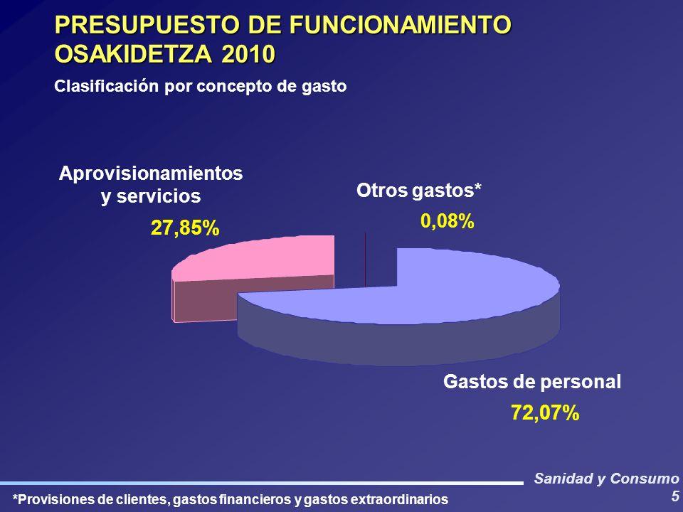 Sanidad y Consumo 5 Gastos de personal 72,07% Otros gastos* Aprovisionamientos y servicios 27,85% *Provisiones de clientes, gastos financieros y gasto