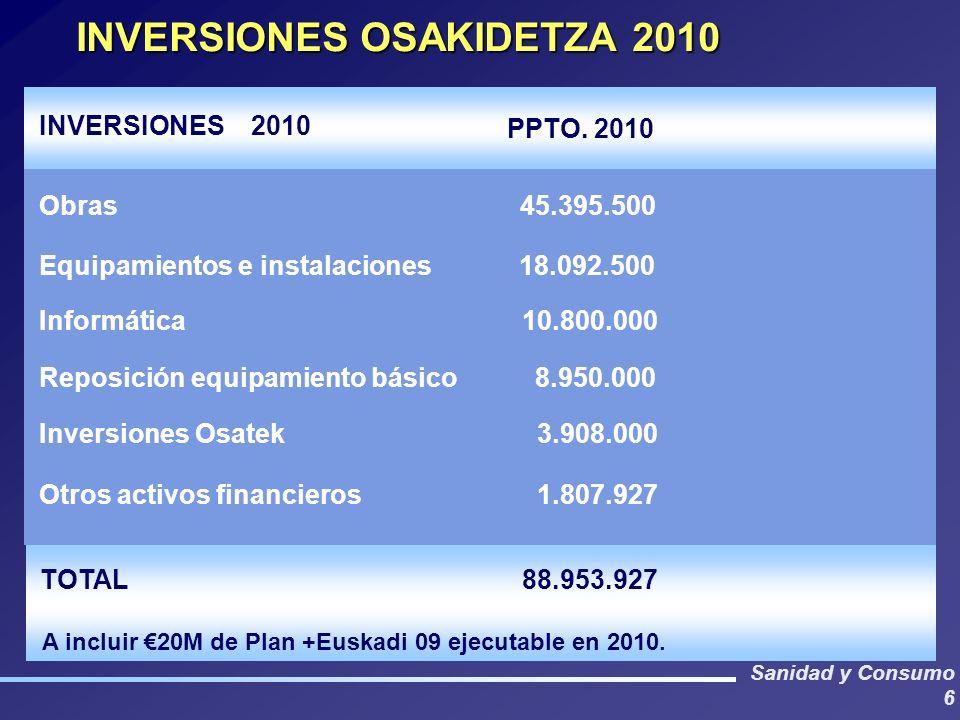 Sanidad y Consumo 6 3,3 Equipamientos e instalaciones18.092.500 Reposición equipamiento básico 8.950.000 INVERSIONES 2010 TOTAL Obras45.395.500 Inform