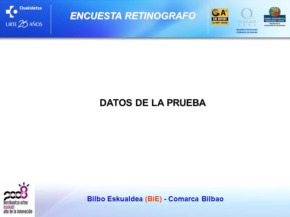 Bilbo Eskualdea (BiE) - Comarca Bilbao ENCUESTA RETINOGRAFO DATOS DE LA PRUEBA