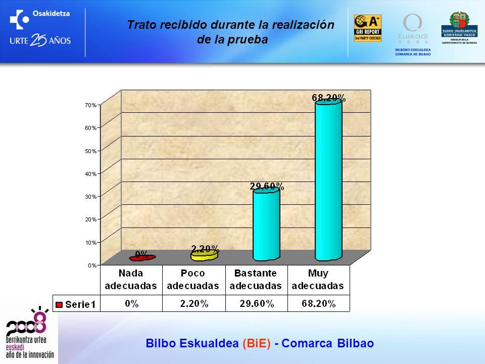 Bilbo Eskualdea (BiE) - Comarca Bilbao Trato recibido durante la realización de la prueba