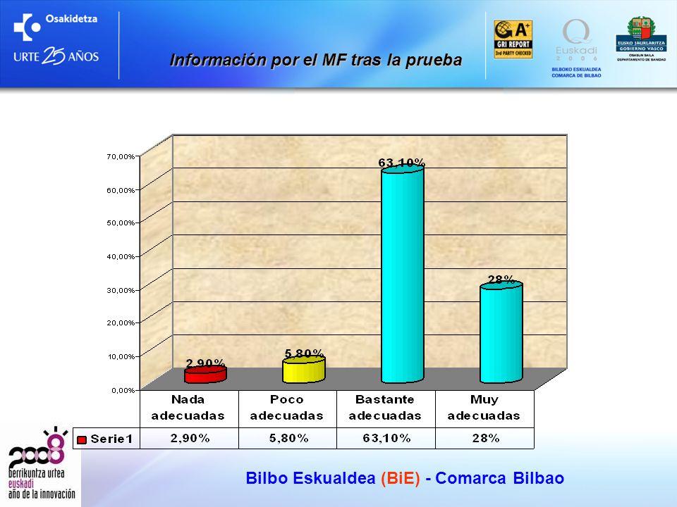 Bilbo Eskualdea (BiE) - Comarca Bilbao Información por el MF tras la prueba