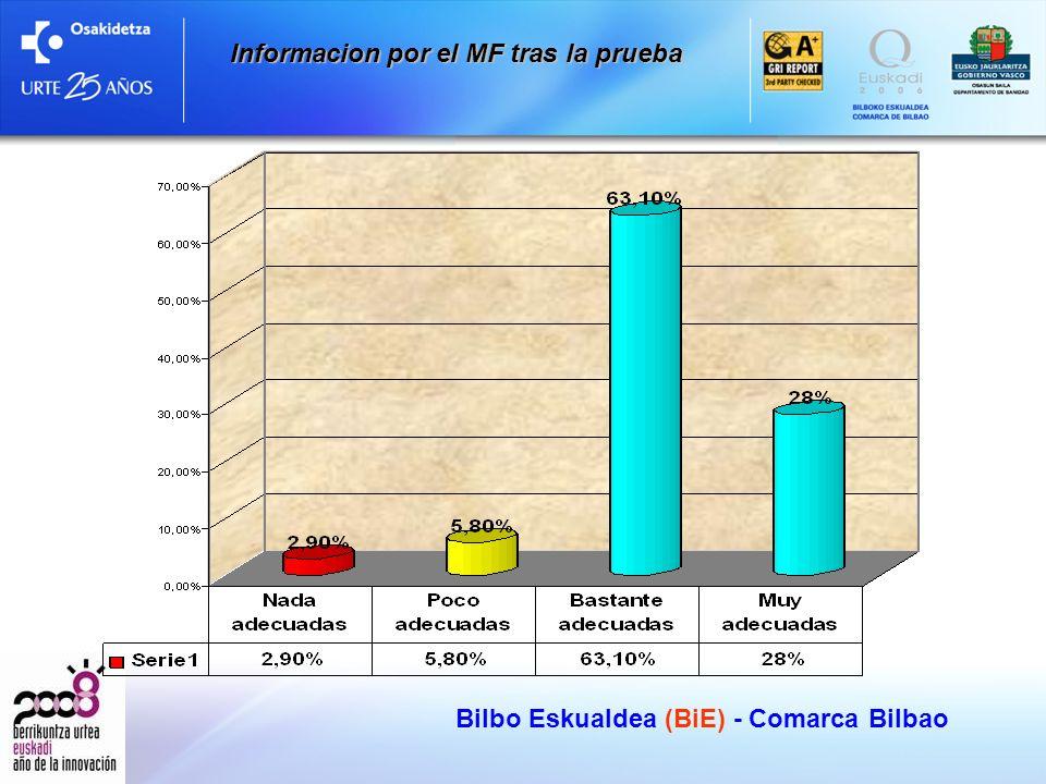 Bilbo Eskualdea (BiE) - Comarca Bilbao Informacion por el MF tras la prueba